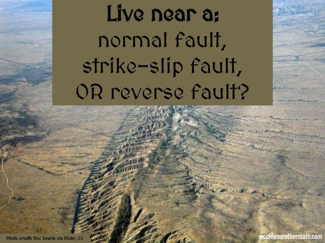 wyr-faults-1