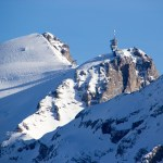 Panoramic Swiss