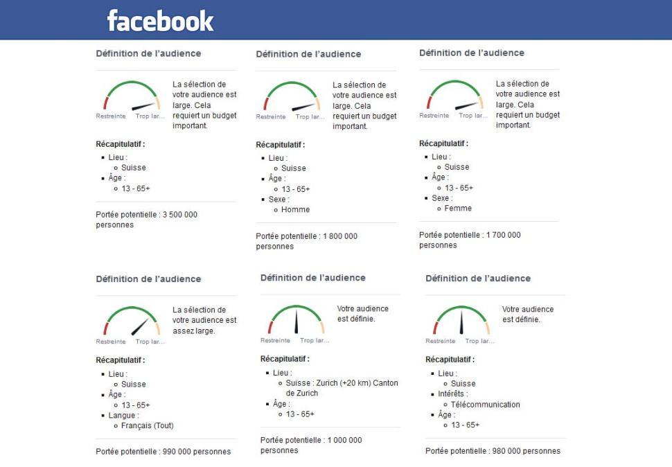 Les fans de Facebook en Suisse.