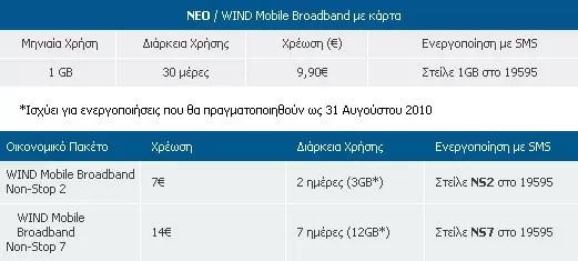 WIND Mobile Broadband με Κάρτα
