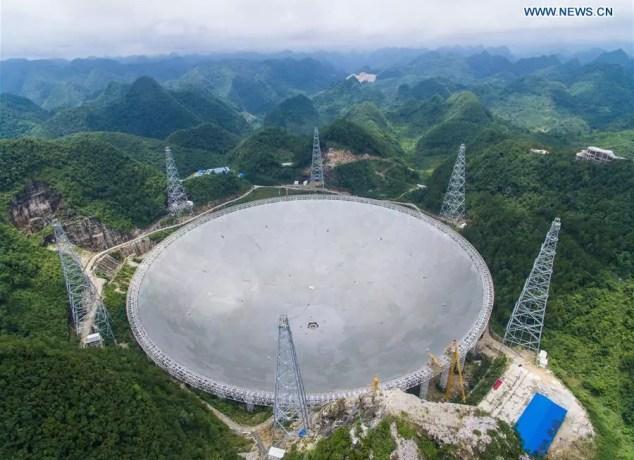 Ραδιοτηλεσκόπιο FAST Κίνας