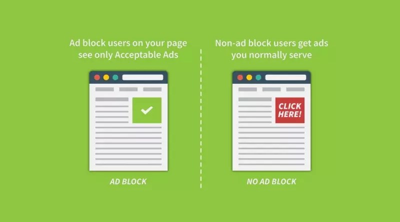 AdBlock Plus Acceptable Ads Platform