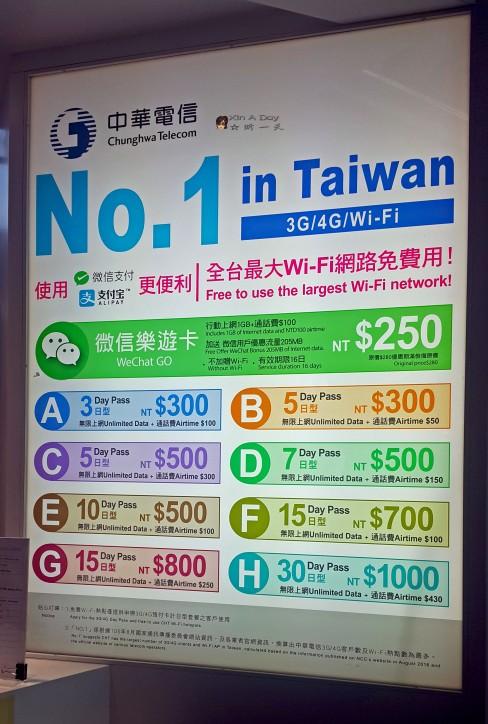 chunghwa-sim-card