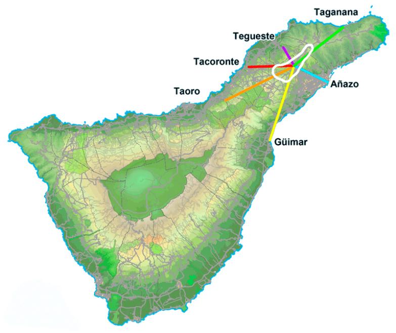 La Cañada de La laguna - La milla cero y las calles-caminos