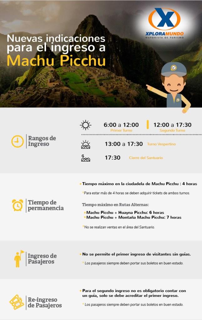 Indicaciones Ingreso Machu Picchu