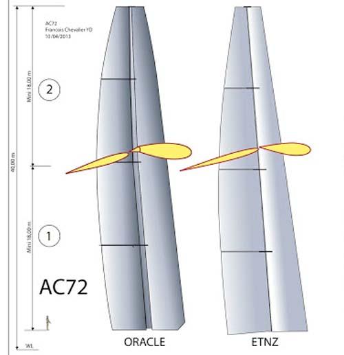 AC724Wingsa_Corrige2_