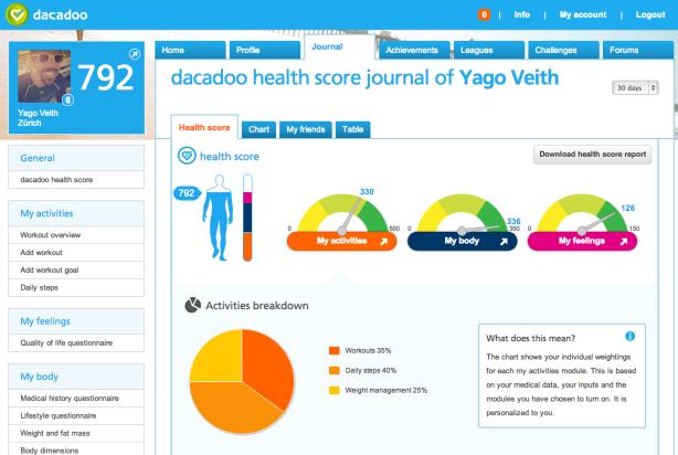dacadoo-health-score