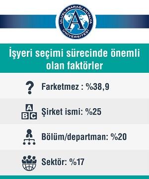 is_secimi_anket_01