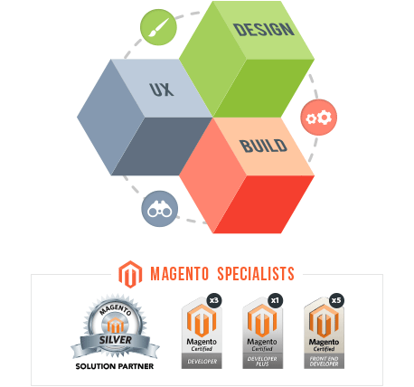 Magento UX, Design & Development services