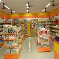 Get to know the world of Super Market Racks in a better way