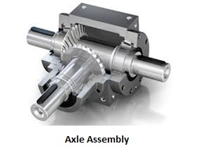 Axle-Assembly