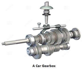 car-gearbox