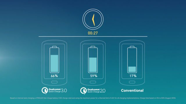 Galaxy-S7-quick-charge-3.0