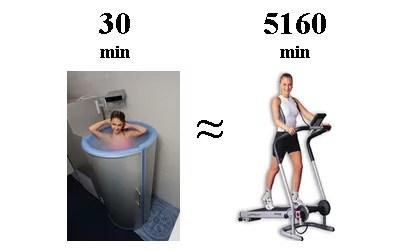 keine abnahme trotz diät und sport