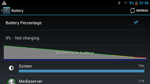 Flare HD battery life