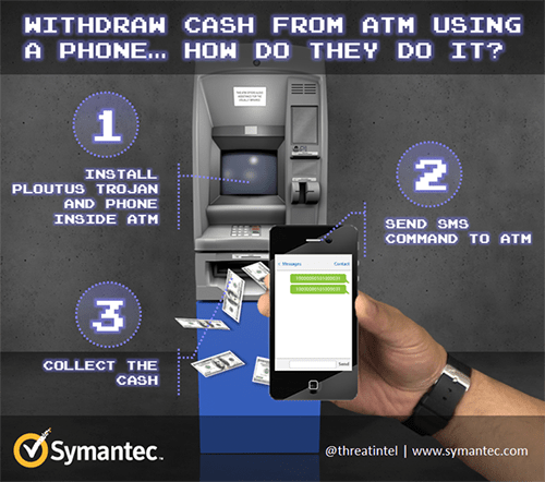 ATM_blog_infographic_fig1
