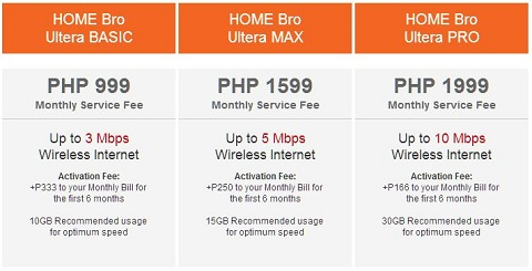 PLDT Home Ultera price