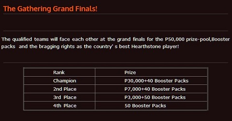Mineski The Gathering Finals
