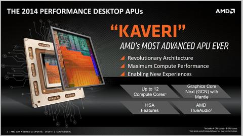 AMD kaveri Philippines