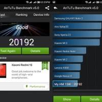 Xiaomi Redmi 1S first impressions