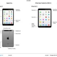 iPad Air 2 and iPad Mini 3 leaked… by Apple