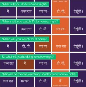 Word Order in Hindi