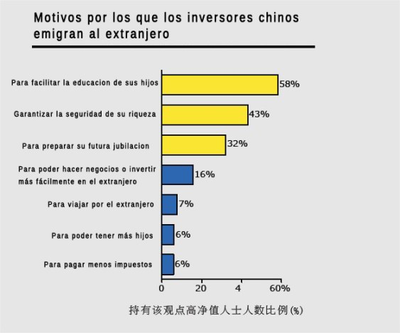 Gráfico publicado en el informe del China Merchants Bank.