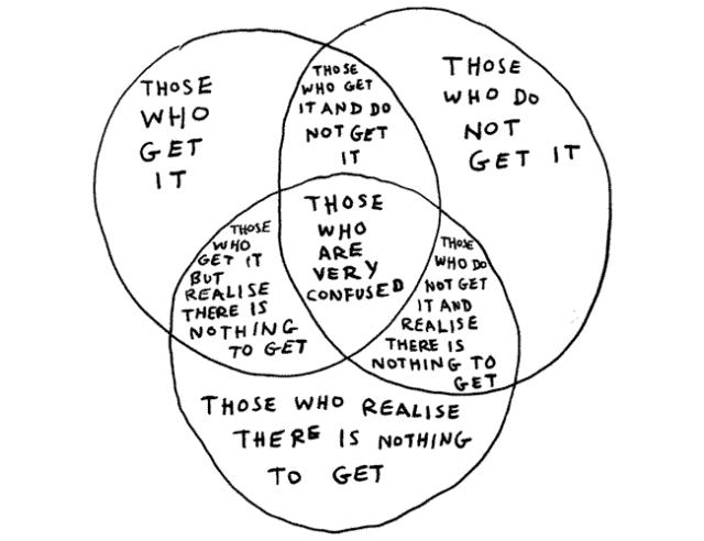 Venn diagram - those who get it - those who do not get it
