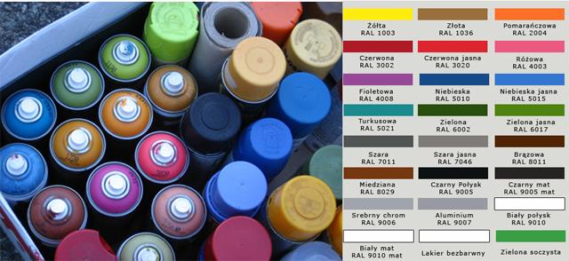 farby-spray