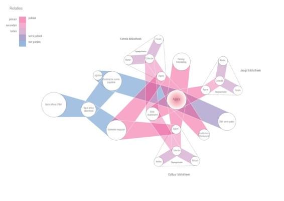 100316_program-diagram