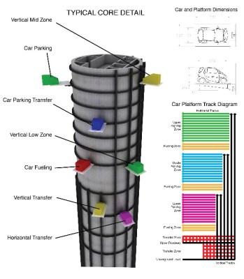 Tata Tower Technical