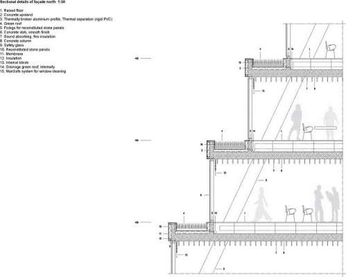 Sectional details of the North Facade