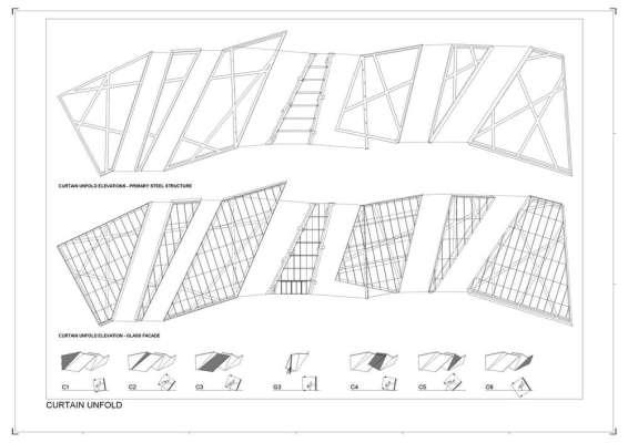 Curtain-Unfold, Image Courtesy Daniel Libeskind