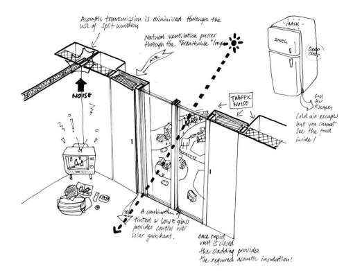 Facade Performance Sketch