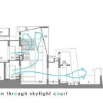 Section through skylight court
