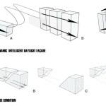 Diagram Formal Break down