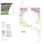 NPS Podium Seasonal Planting Plans - SUMMER