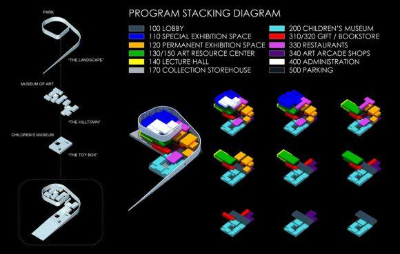 Concept & Program Diagram