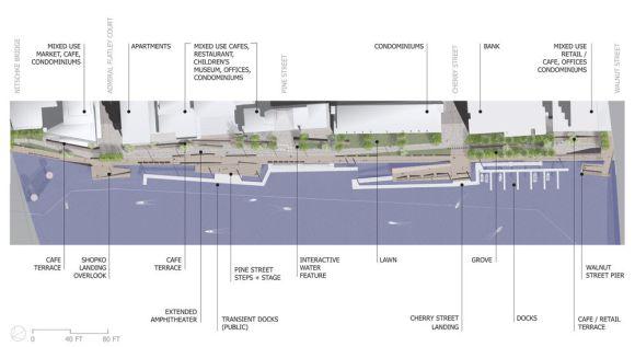 Site Plan (Courtesy Stoss Landscape Urbanism)