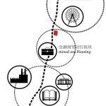 Diagram Local Town