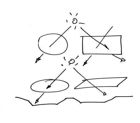 Sketch Design (Image Courtesy Dominique Perrault)