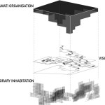 Diagram Inhabitation spaces