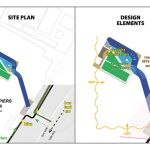 Site Plan and sustainable design elements