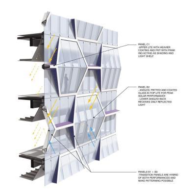 3d Facade