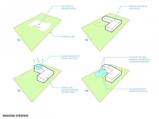 Massing diagram : Image Courtesy Sanders Pace Architecture