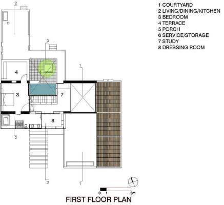 Image Courtesy Arquitectura X