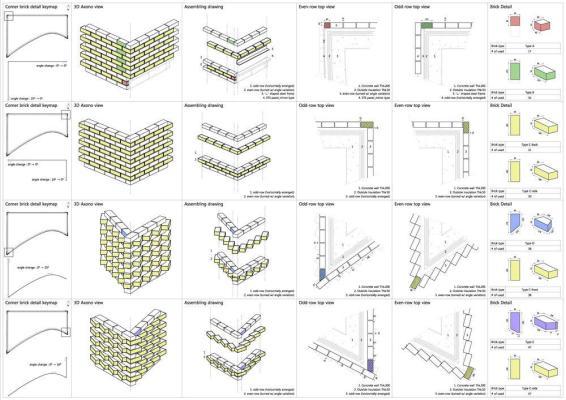 Image Courtesy JOHO Architecture