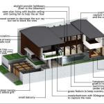 consept : Image courtesy Herryj Architects