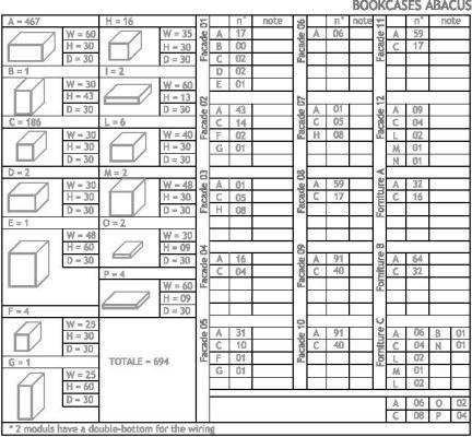 Bookcases abacus: Image Courtesy DAP studio