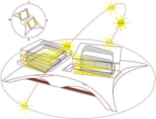 Image Courtesy ©  de Architekten Cie